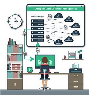 BIM-kompatible Dokumentenverwaltung